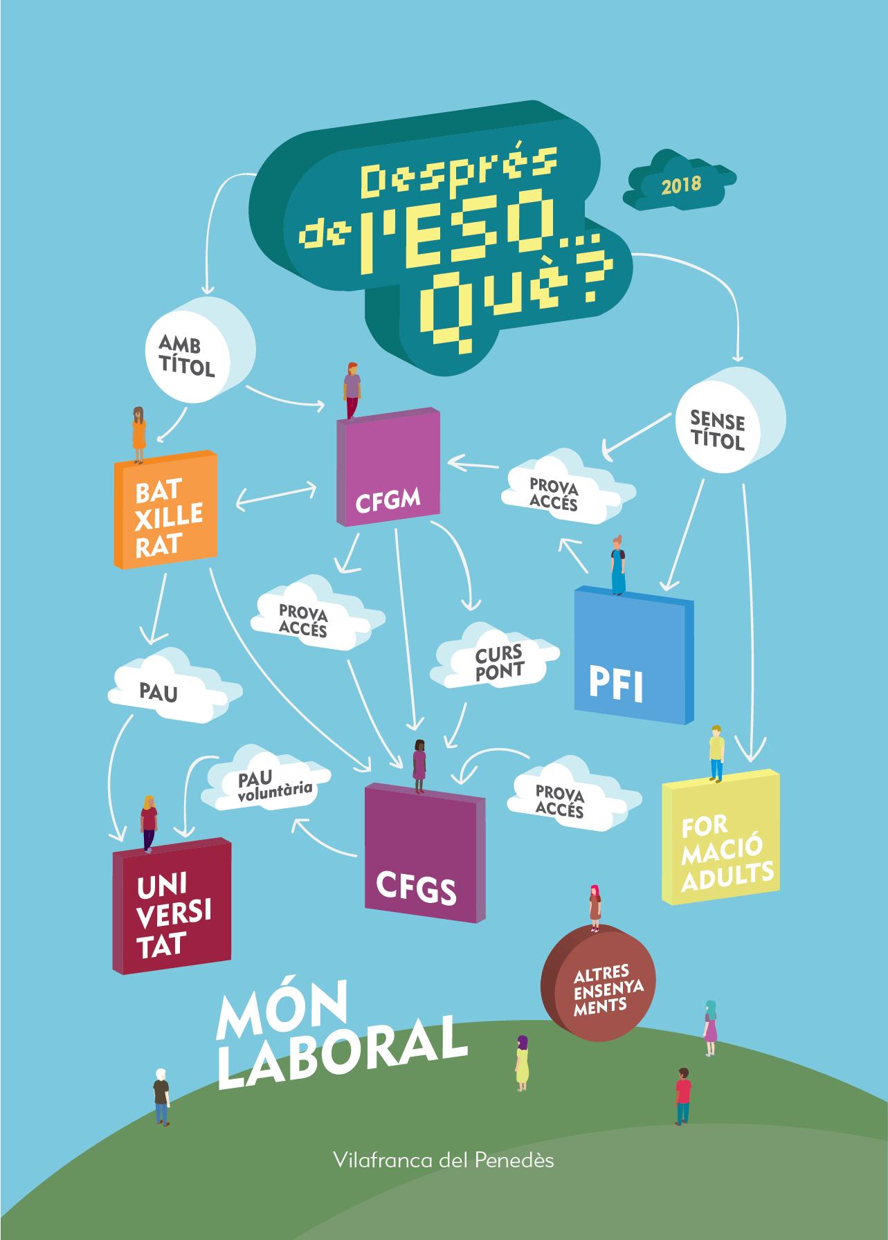 Disculpi-Studio-Despres-de-lESO-Que-Campanya-Vilafranca-del-Penedes-Disseny