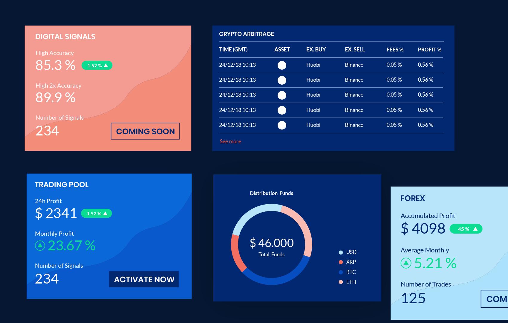 disculpi-fox-trading-rebranding-crypto-vilafranca-penedes-disseny-grafic-web-graphic-design
